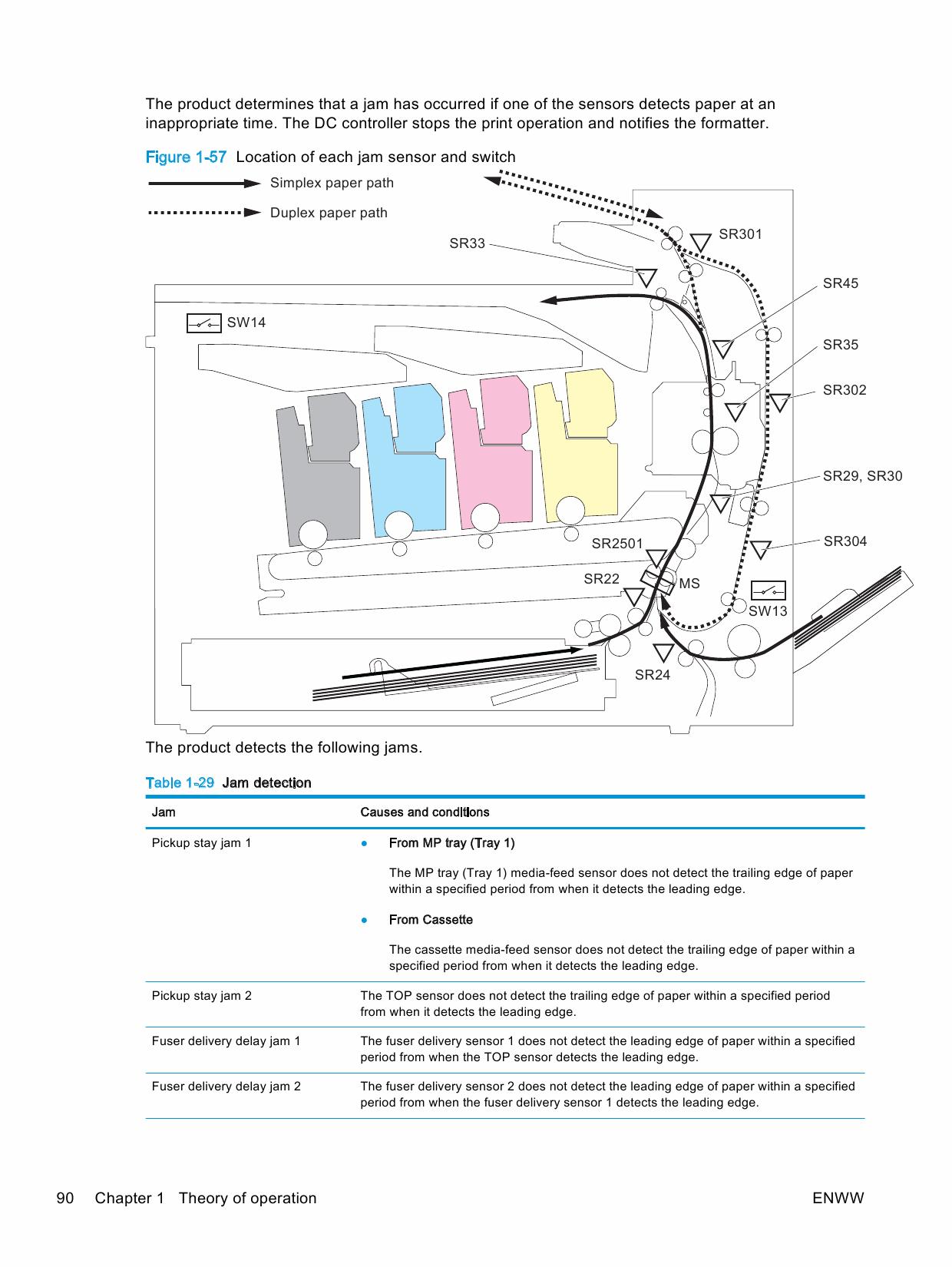 M880 Manual Wiring Diagram Hp Laserjet Enterprise M855 Flowmfp Troubleshooting